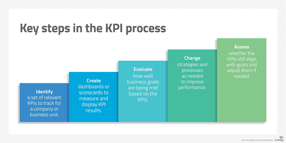mobile application testing strategy ppt
