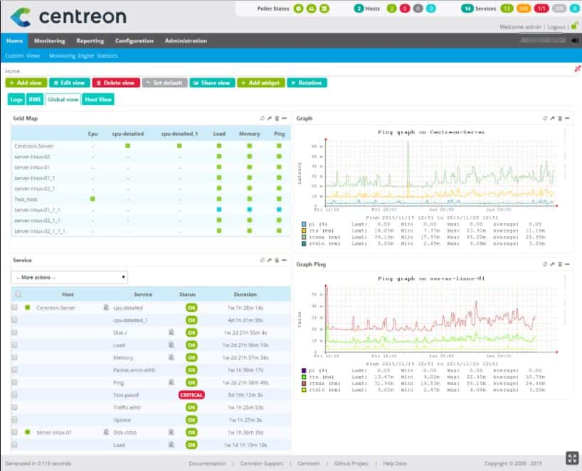 application server monitoring tools open source