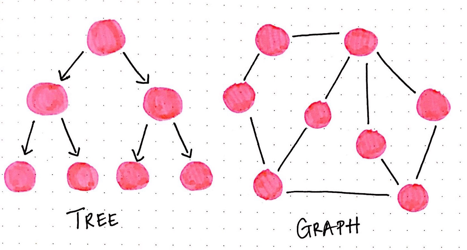 applications of graph theory ppt