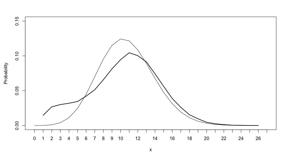 application of binomial distribution pdf