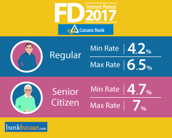 senior citizen card application form online