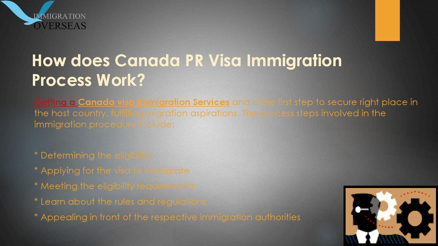 canada pr application process from usa