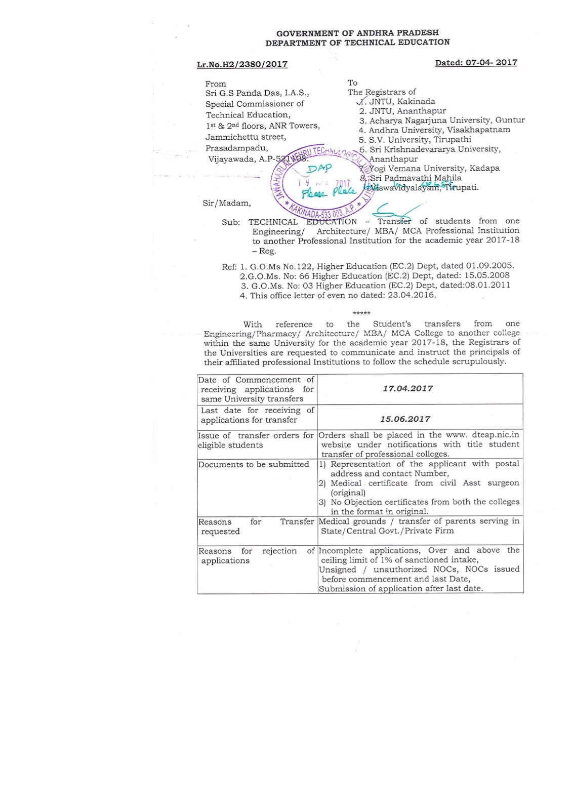sample application for transfer certificate from college