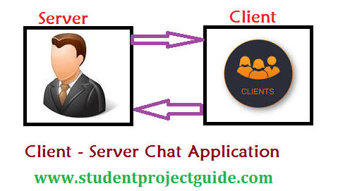 client server application in c
