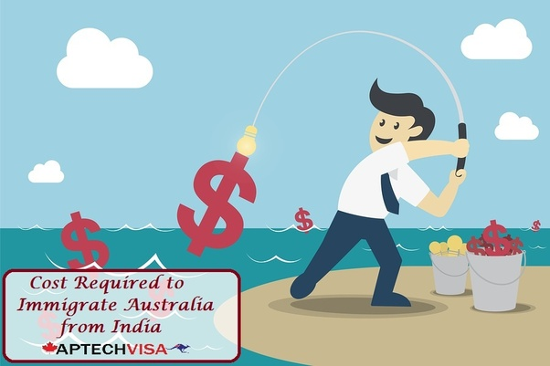 cost of permanent residency application australia