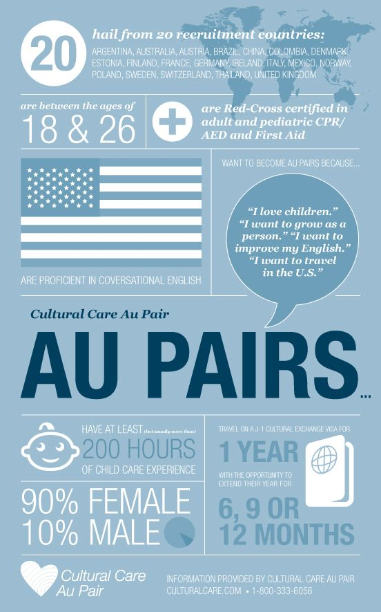 cultural care au pair application form