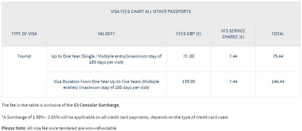 france tourist visa application form