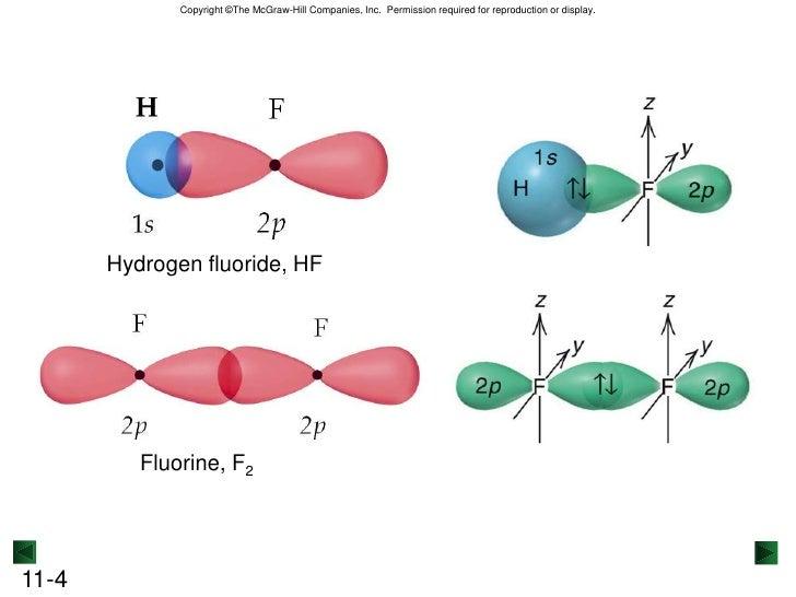 application of valence bond theory