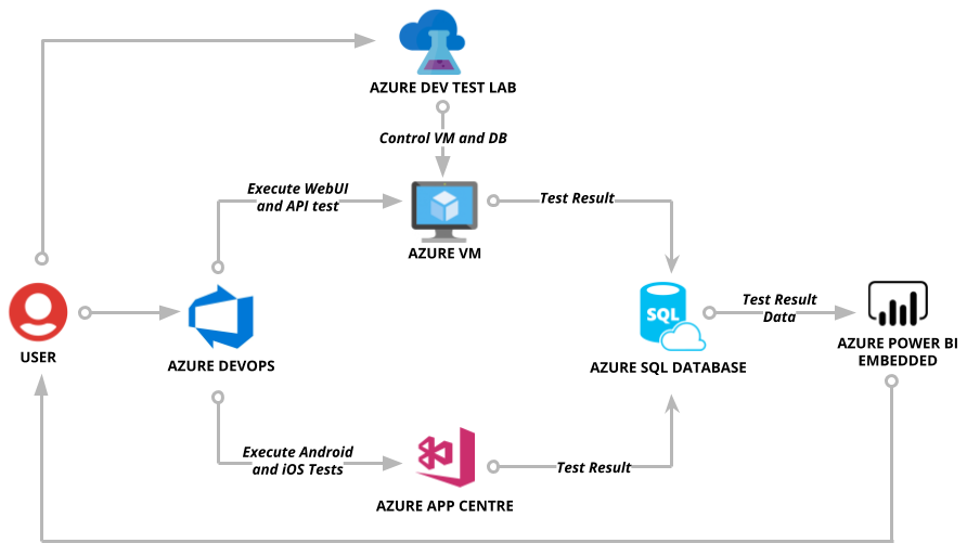 difference between website and web application in visual studio
