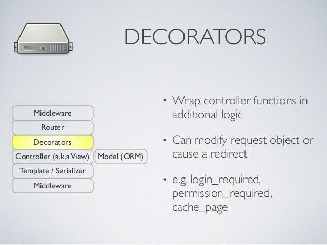 dot net web application architecture