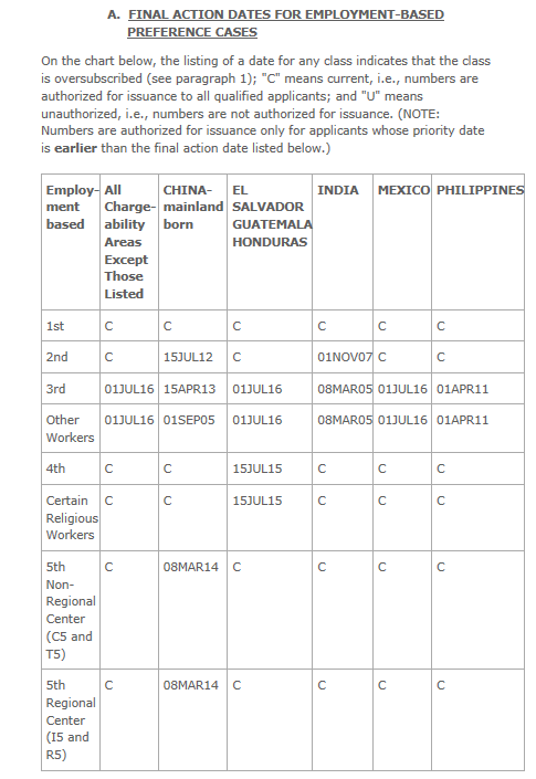 dvlottery state gov 2016 application form