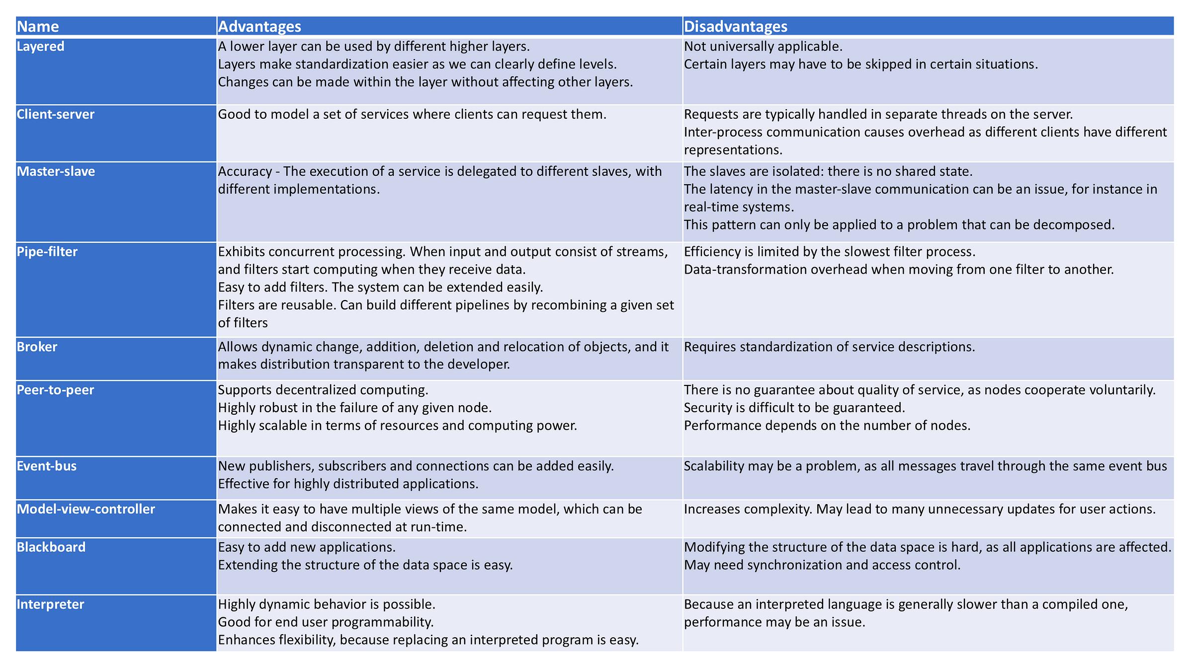 desktop vs web application pros and cons