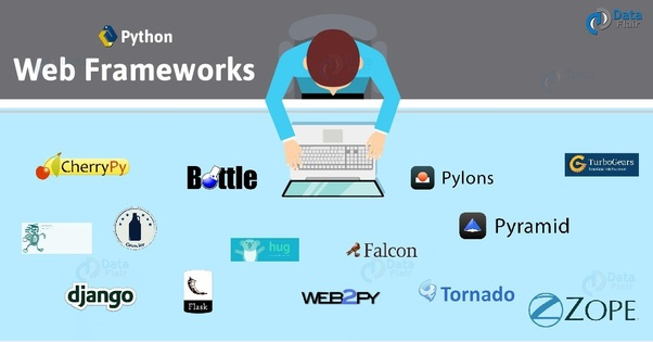 how to create a desktop application in python