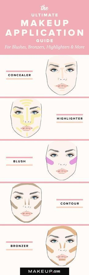 easy makeup application for beginners