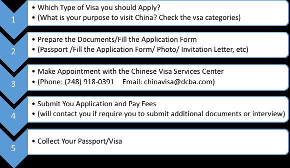 china visa online application singapore