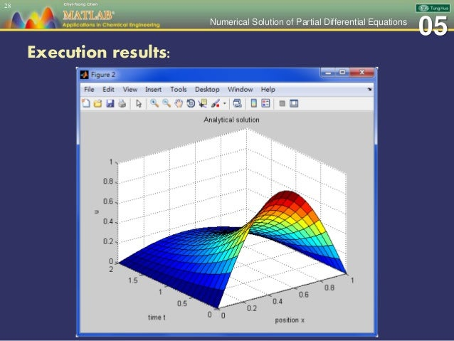 application of matlab in engineering