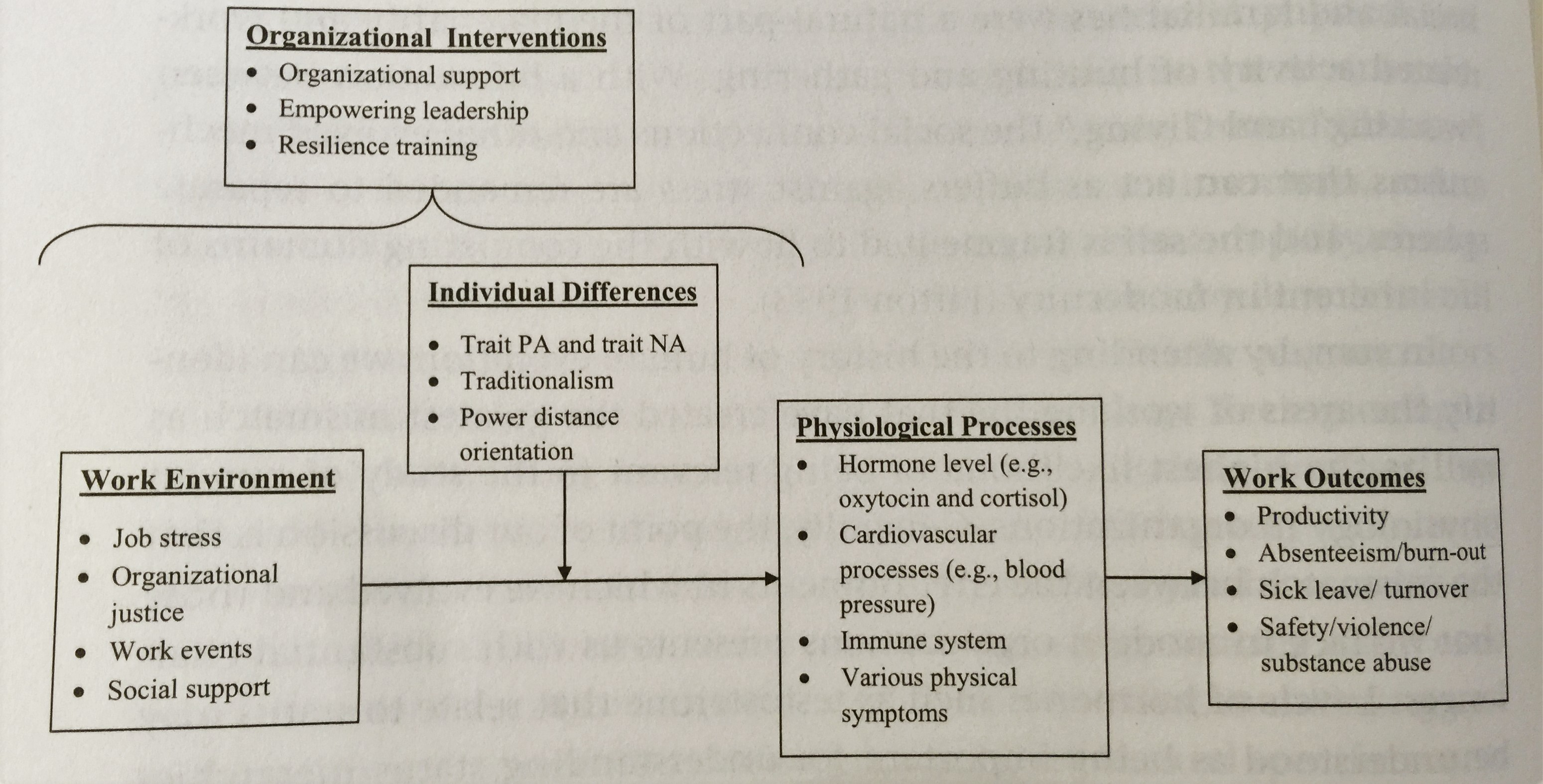 practical applications of biological psychology