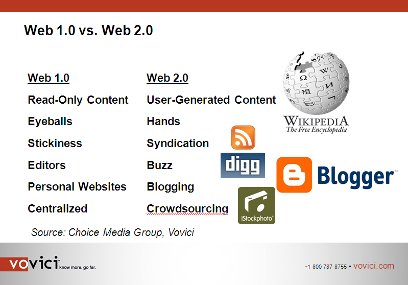 difference between website and web application with examples