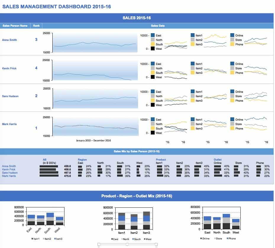 free application portfolio management tools