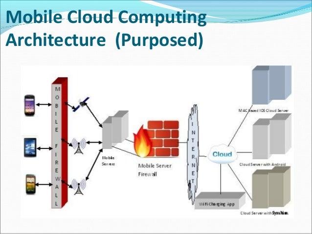 future applications of cloud computing