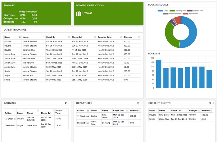 hotel management system web application