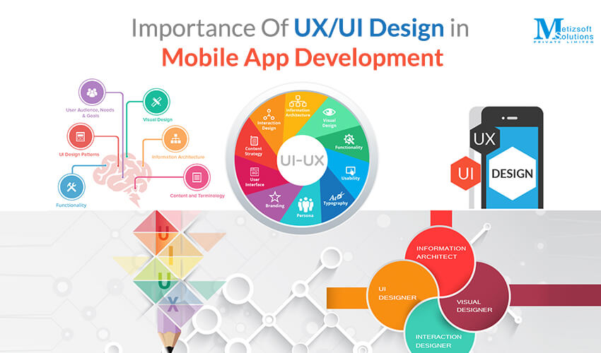 how to become a mobile application developer