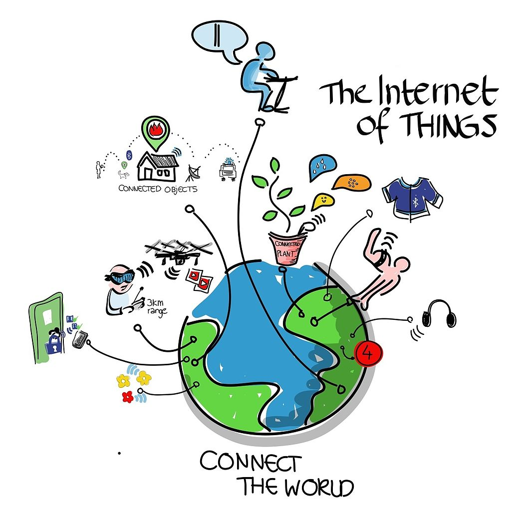 internet of things applications in library