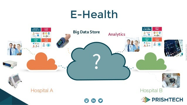 internet of things in healthcare applications