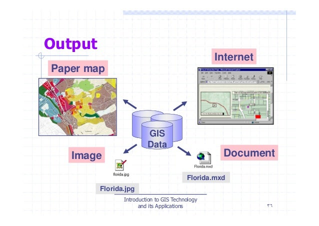 introduction to internet and its applications