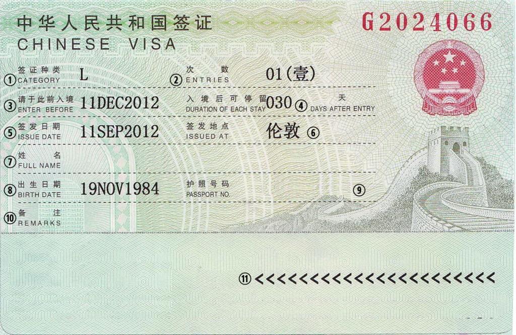 itinerary in china visa application