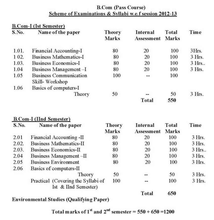 microeconomics principles and applications pdf