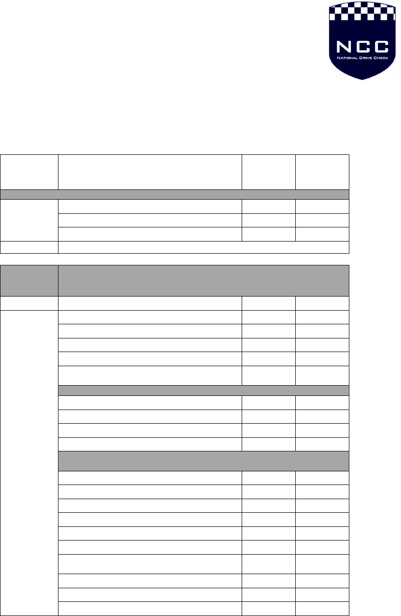 national police checking service application form