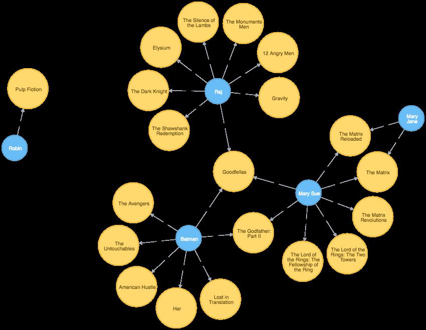 node js web application architecture