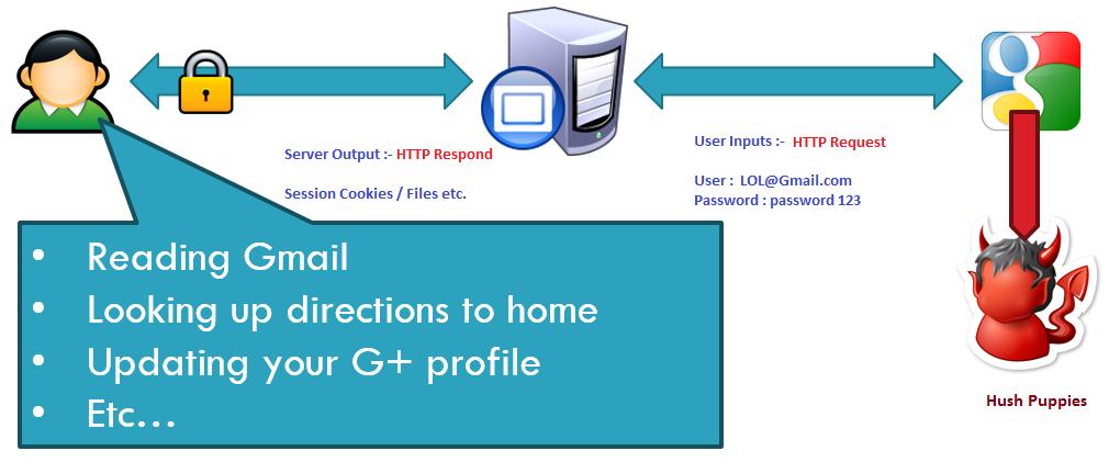 open web application security project owasp top 10 vulnerabilities