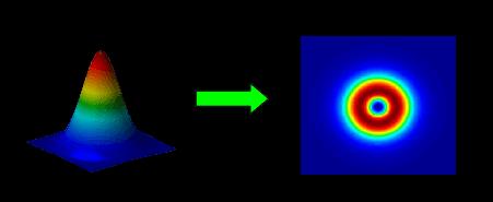 optical tweezers principles and applications pdf