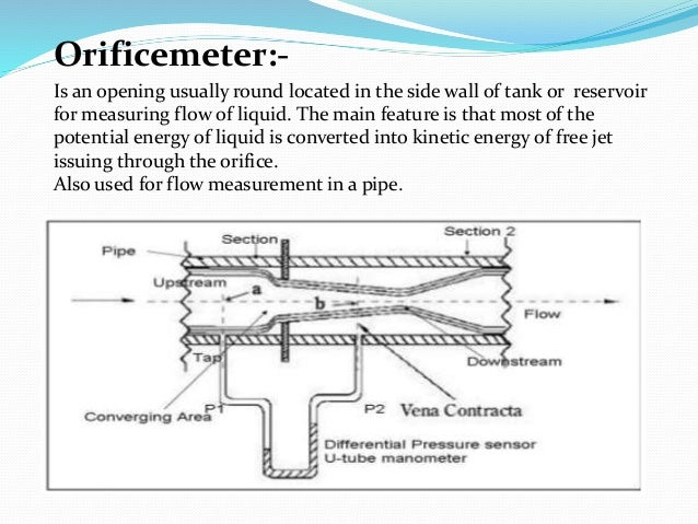 orifice and free jet flow application