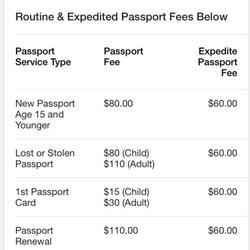 passport application status phone number