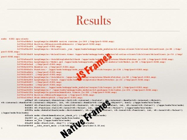 production debugging for net framework applications