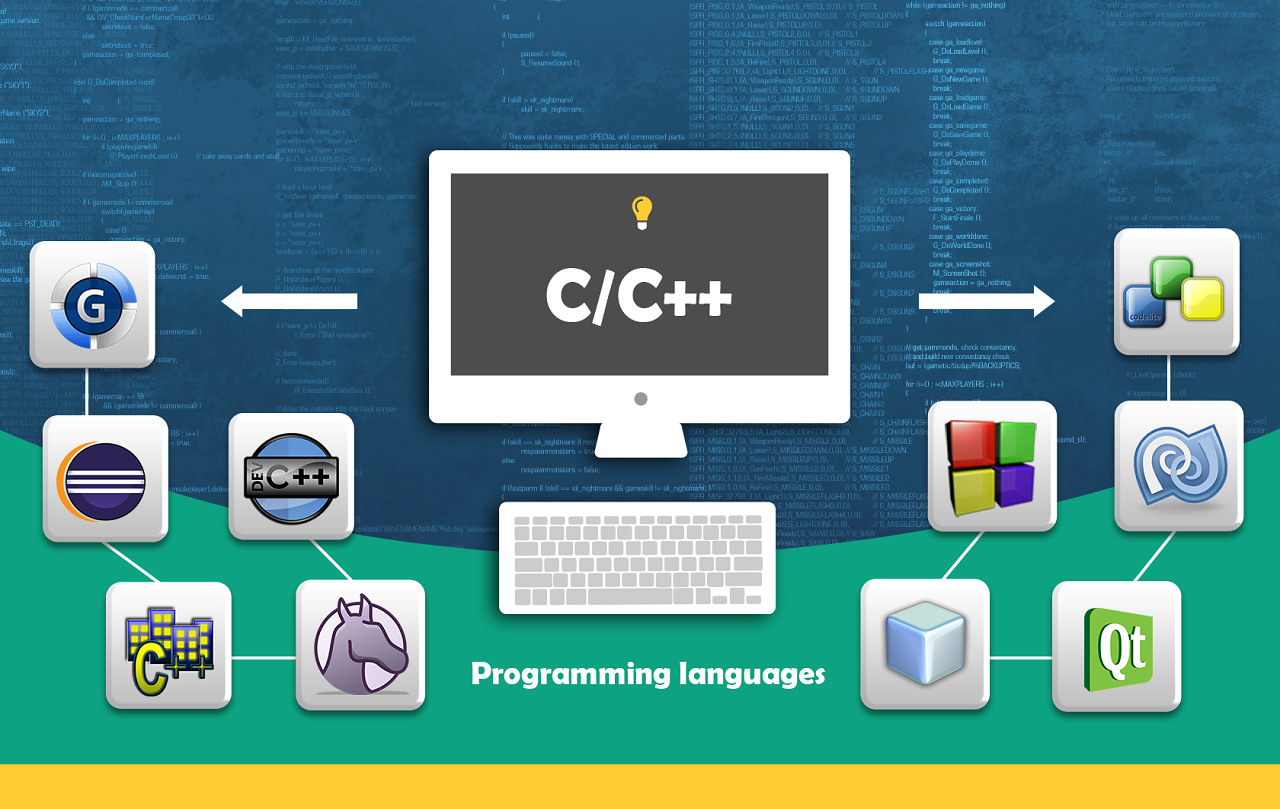 programming languages and their applications
