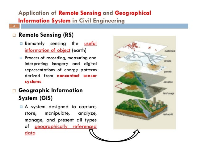 remote sensing applications in civil engineering