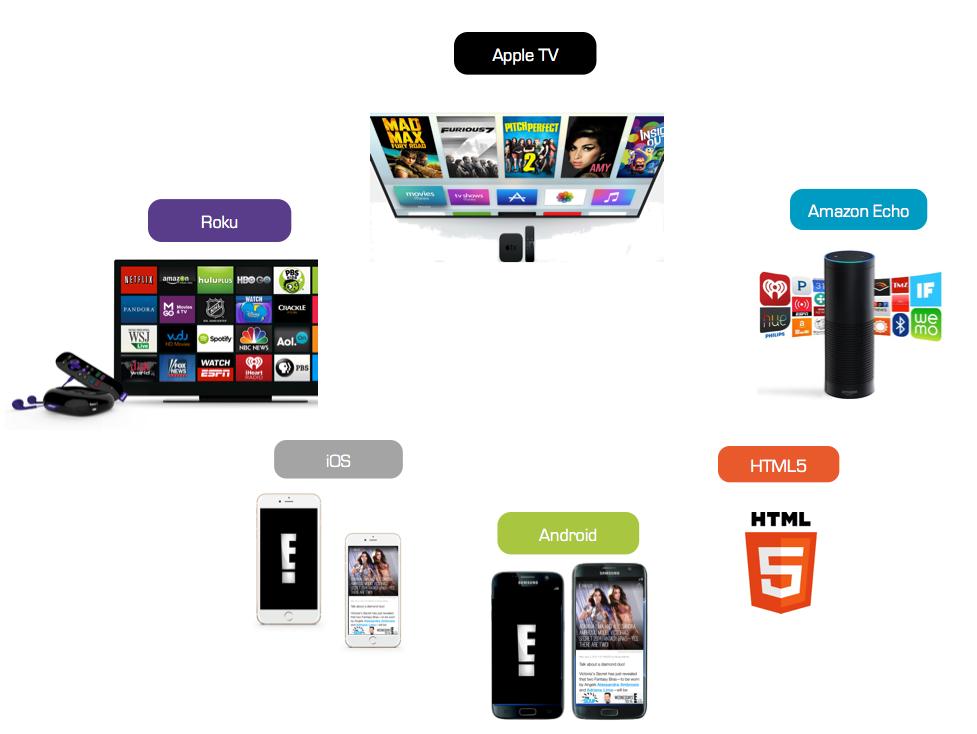 roku development application installer apps