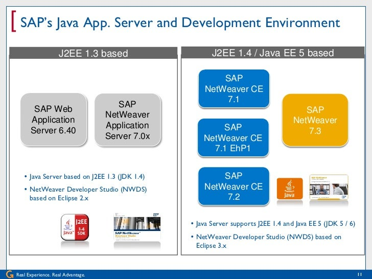 sap netweaver application server java download