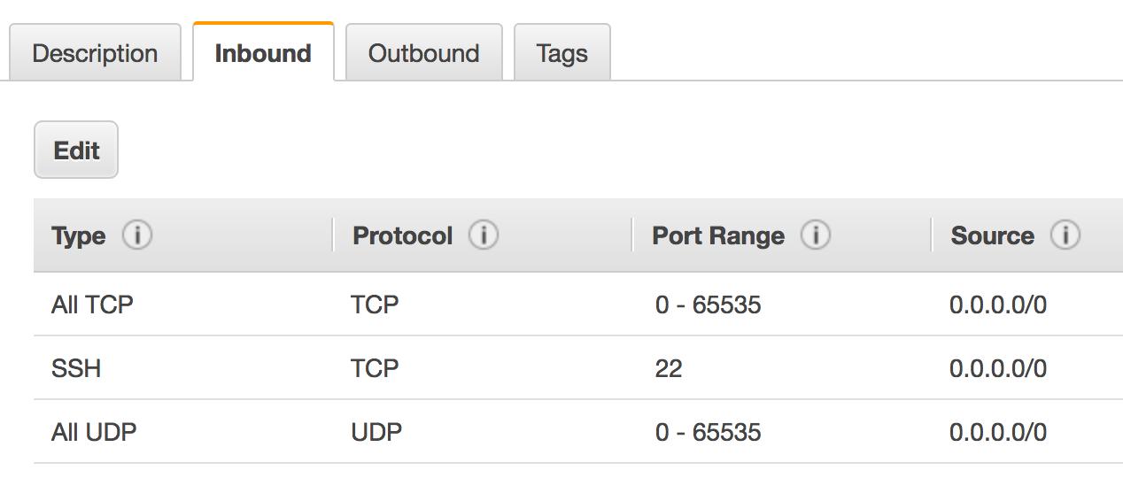 srx custom application port range