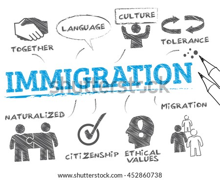 travel abroad during citizenship application