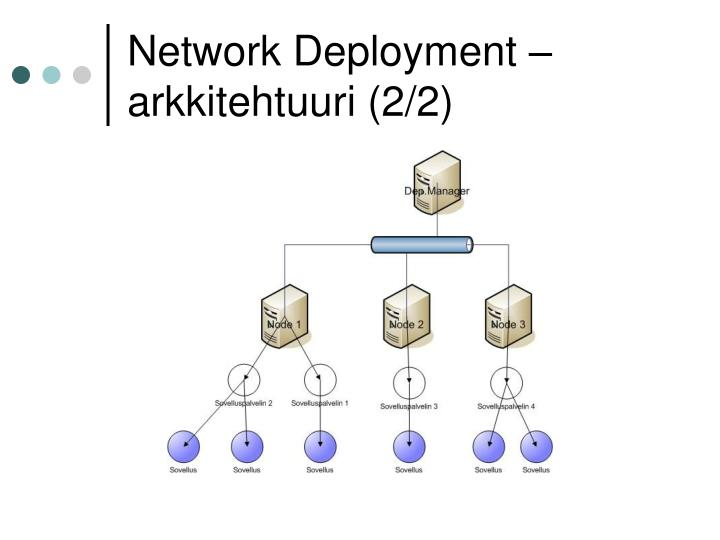 what is websphere application server network deployment