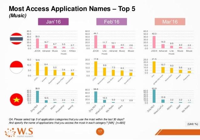 www vfs in au net track application